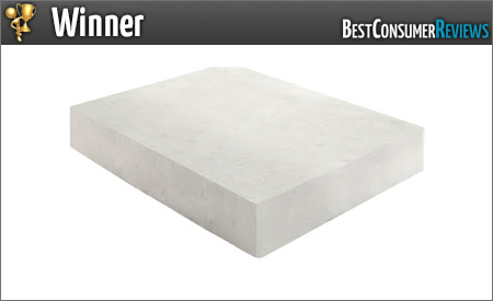 2017 Best Mattress Reviews Top Rated Mattresses